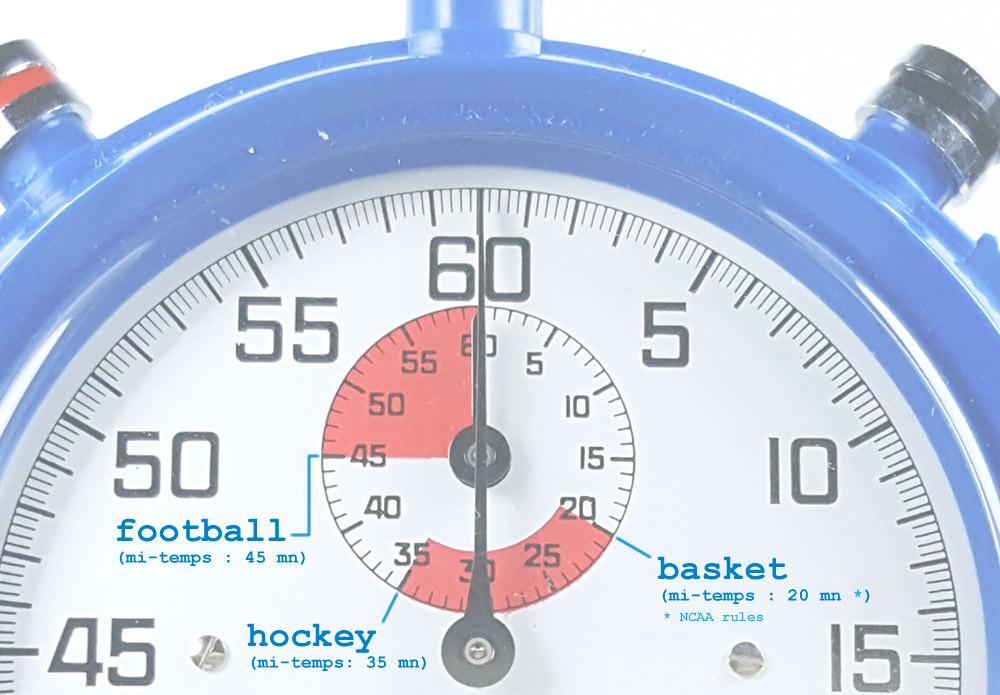 Chronomètre HEUER-Leonidas 8047 (trackmaster) --- divisions du totaliseur --- ikonicstopwatch.com
